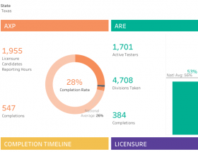 NCARB by the Numbers 2018