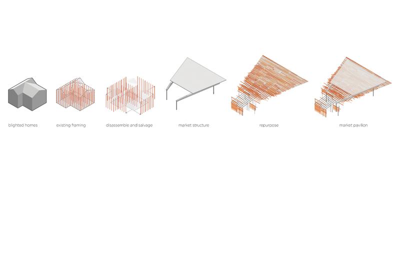 Southside Macon Pavilion Concept Diagrams