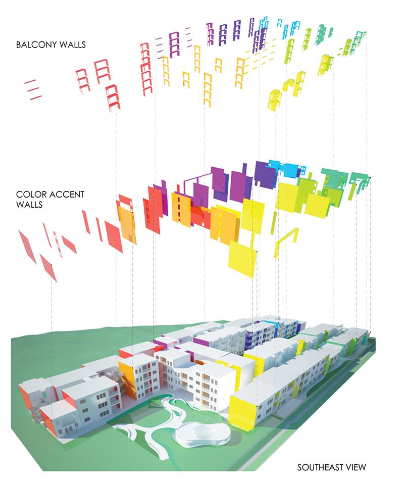 03 OCV - color diagram